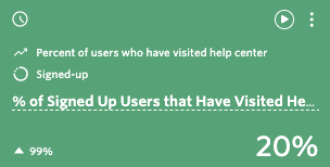 Help_Center_Dashboard_-_Percentage_of_Users_Visiting_-_Card.png