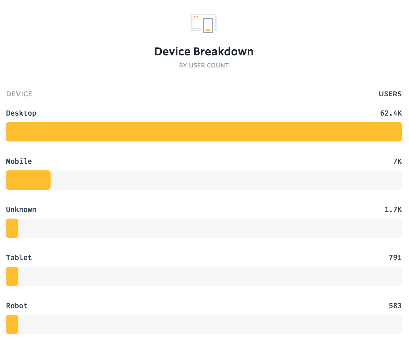direct_1517832058400-device_breakdown.png