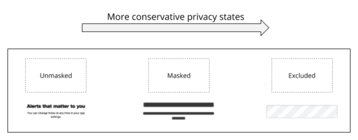 privacy_states.png